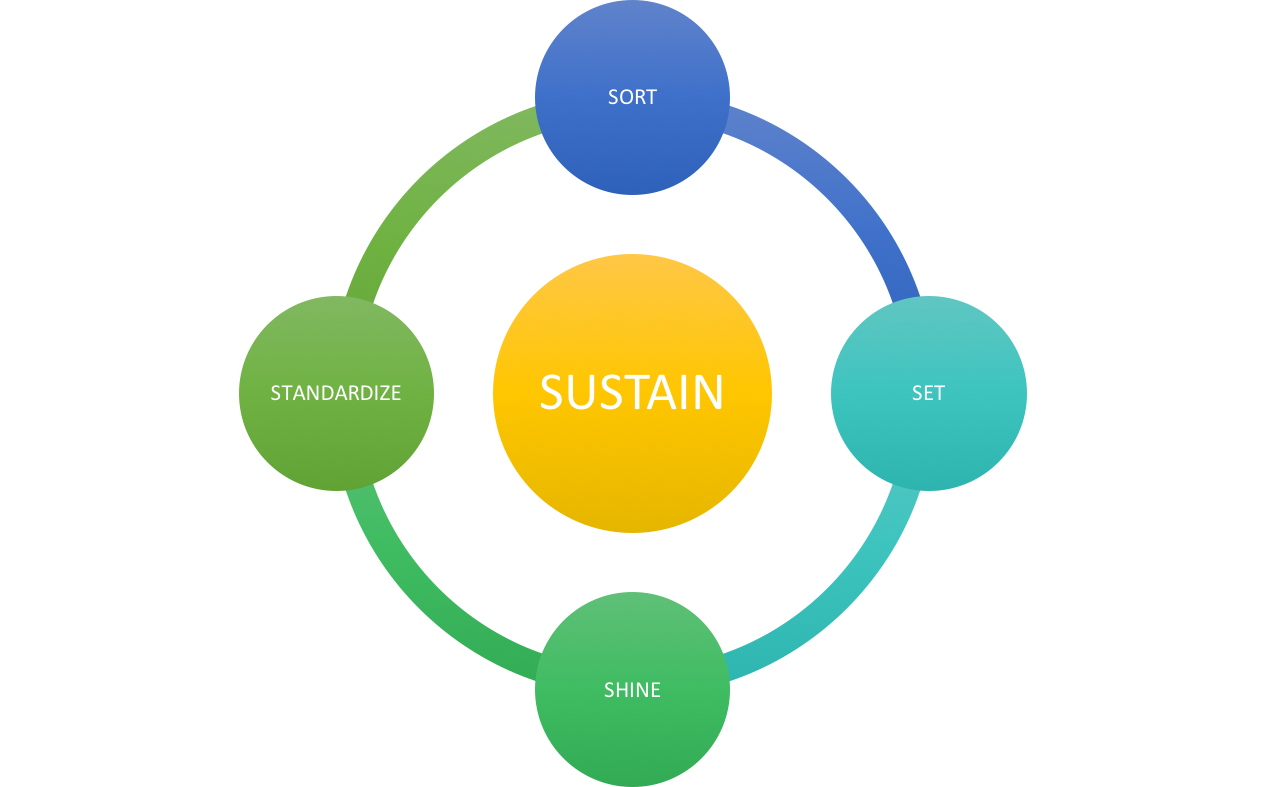 Reconstructing Sustainability Science: